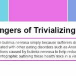 Dangers of Trivialising Bulimia